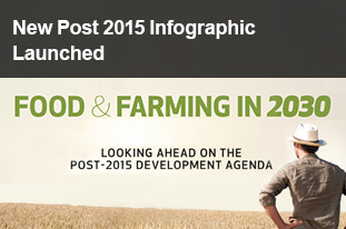 Food and Farming in 2030