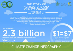 button6-climate-change-infographic